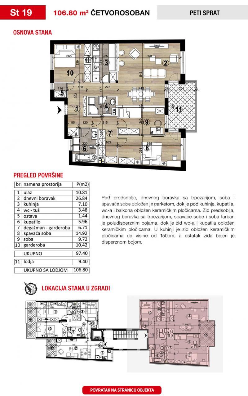 Stan Prodaja BEOGRAD Zvezdara Vukov spomenik